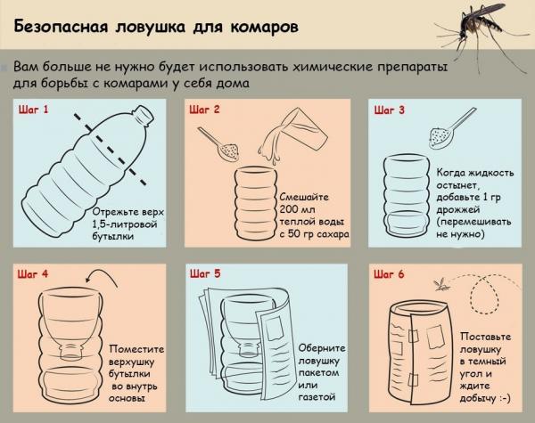 схема как сделать ловушку для комаров из пластиковой бутылки