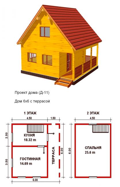 Небольшое здание 6х6 м с террасой состоит из кухни и 2 комнат