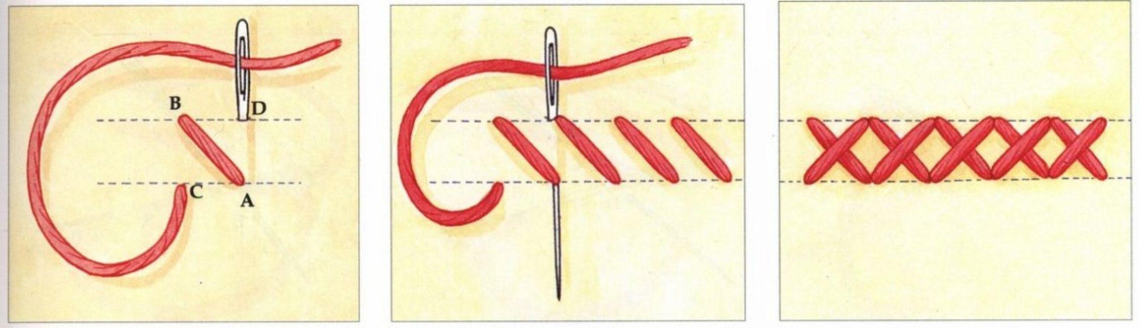 Классический крестик