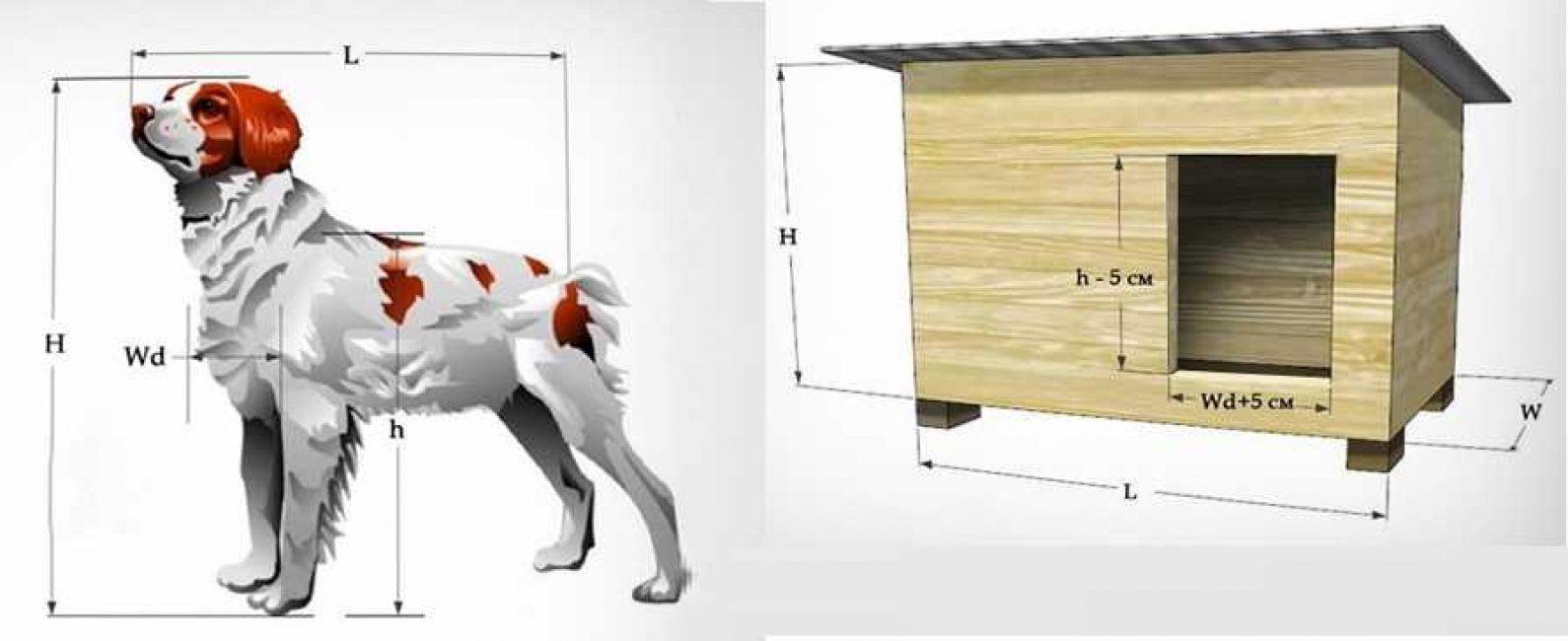 Будка для охотничьей собаки