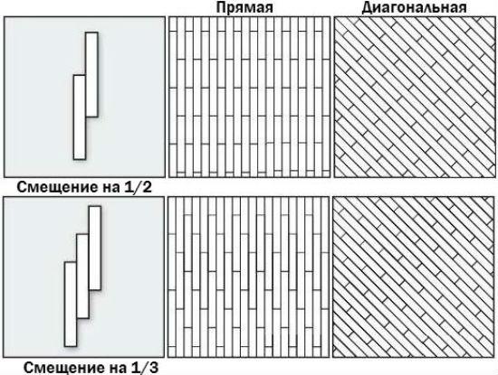 Прямая и диагональная схемы укладки