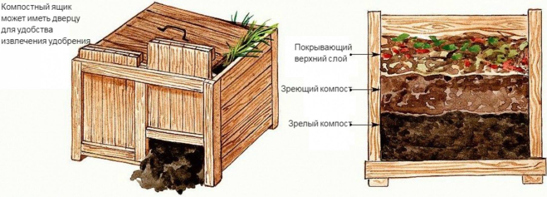 Устройство ящика для компоста