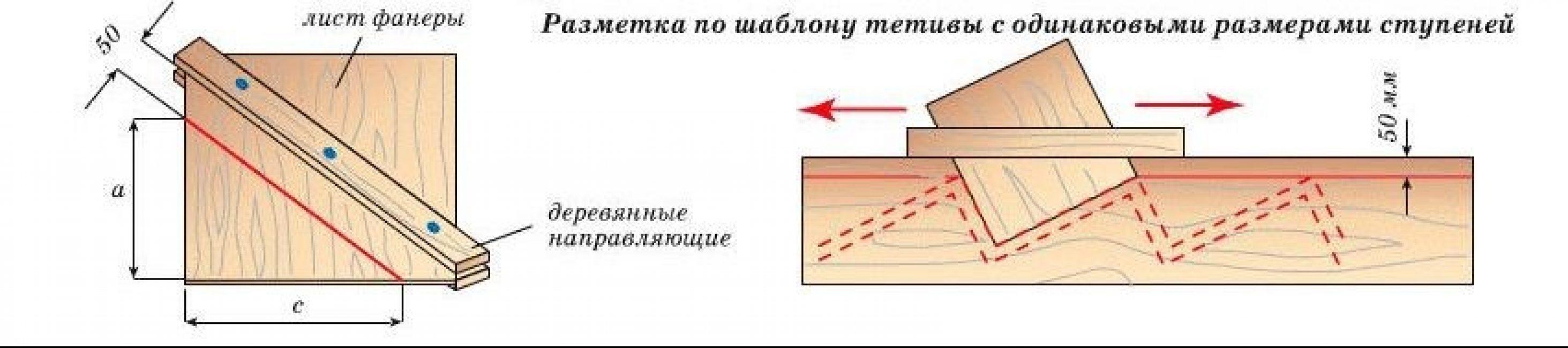 Разметка косоура с помощью шаблона