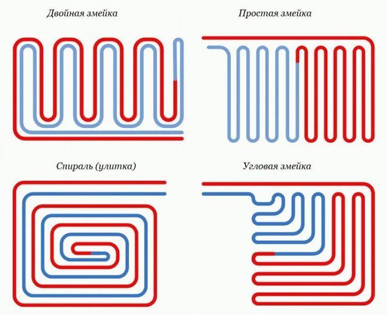 Схемы укладки контура