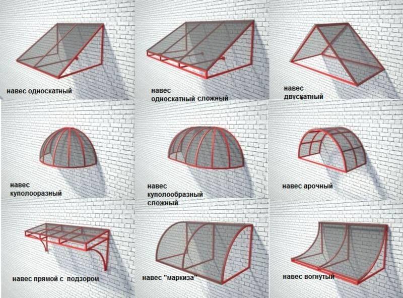 Форма изделий из поликарбоната