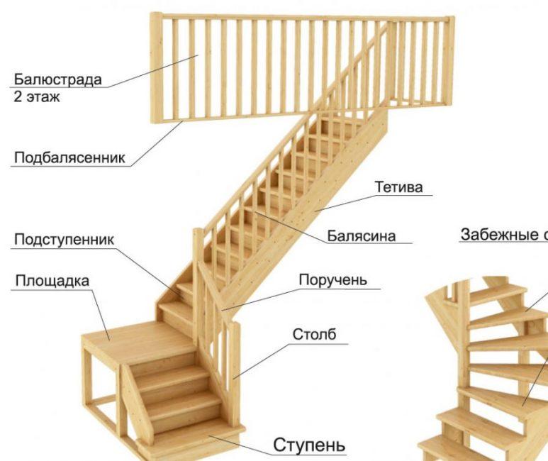 Ступеньки деревянной лестницы