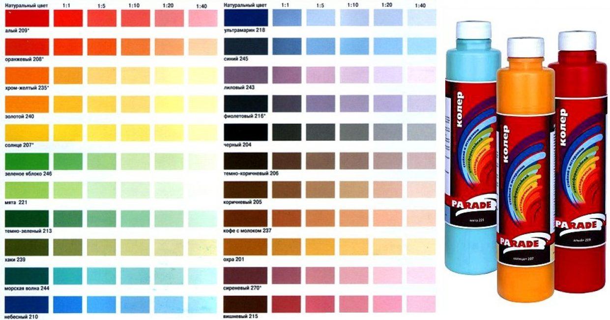 Разноцветные колеры