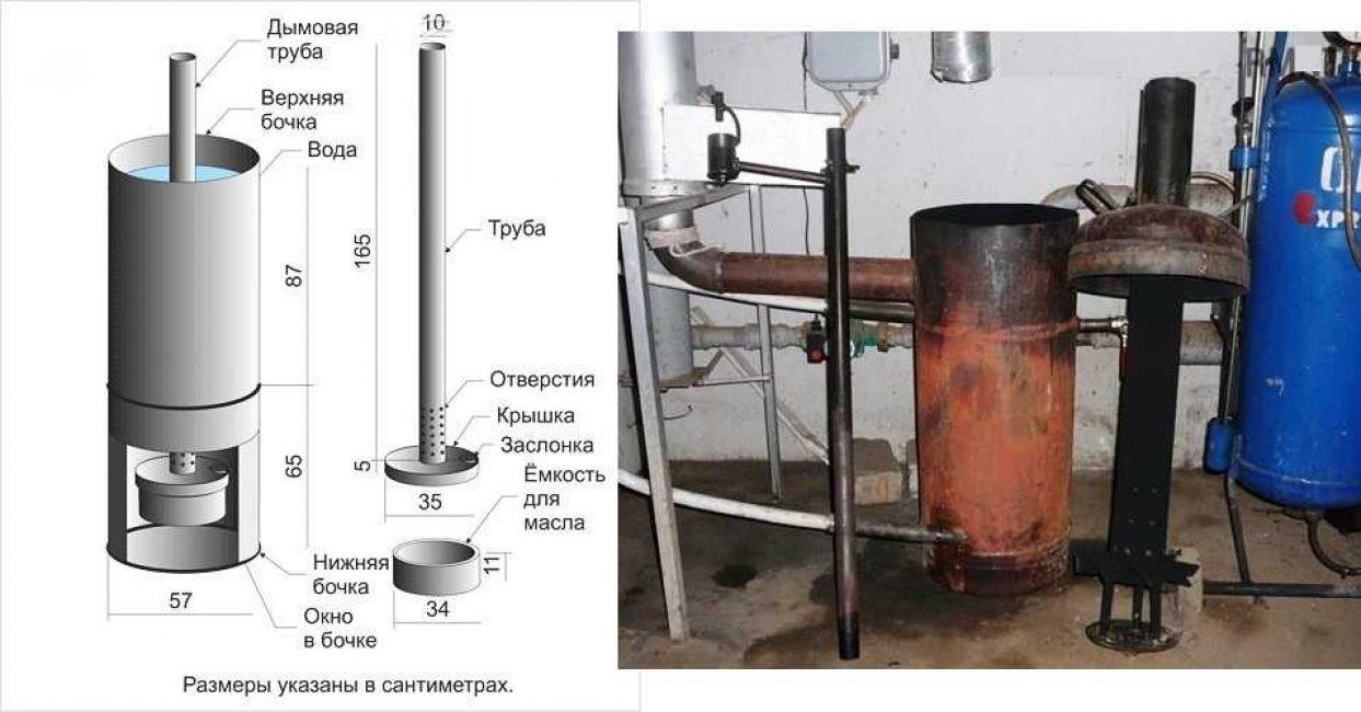 Печь с плазменной чашей
