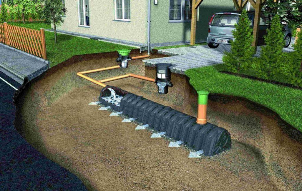 Точечные и линейные элементы по водоотведению