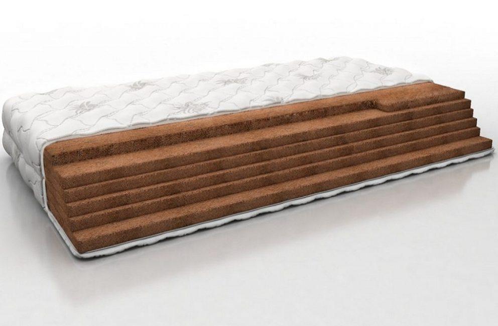 Кокосовая койра – долговечный и прочный материал для заполнения пространства над пружинами