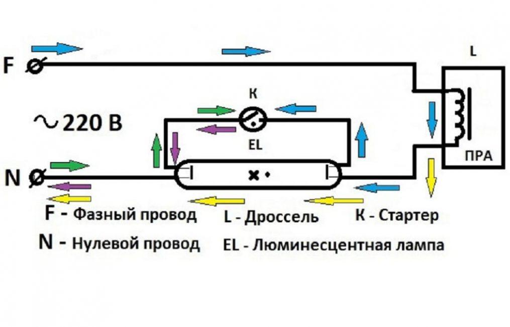 Схема подключения одного источника освещения к одному дросселю