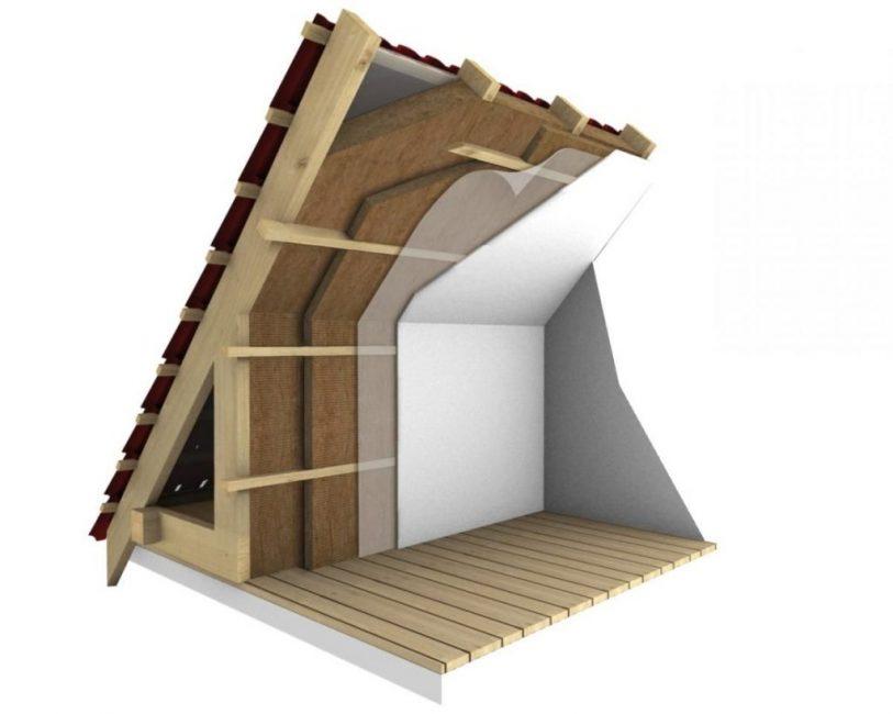 Схема утепления мансардного этажа