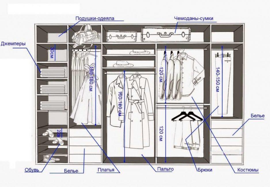 Схематическое изображение будущей конструкции поможет действовать согласно намеченному плану