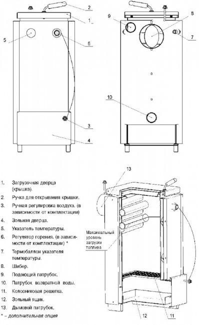 Котел Лемакс в трех проекциях: вид спереди, сзади и в разрезе. Детальное описание устройства аппарата.