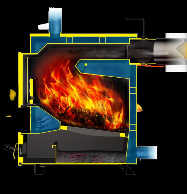 Процесс сгорания топлива в котле