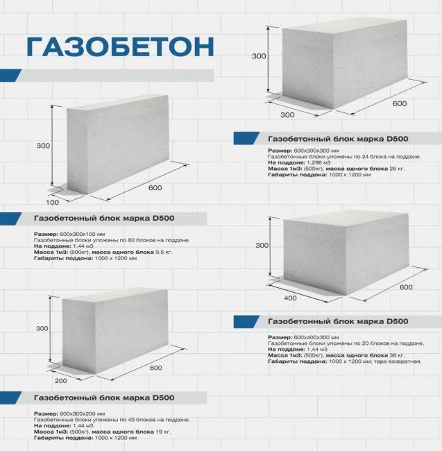 размер газобетонных блоков для строительства дома