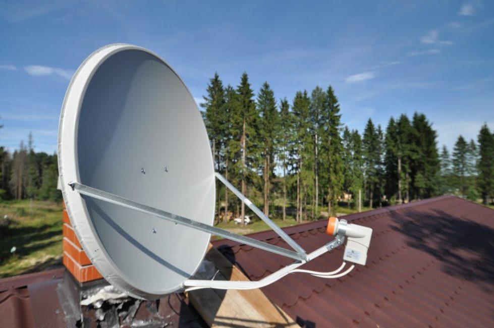 Виды телесигнала