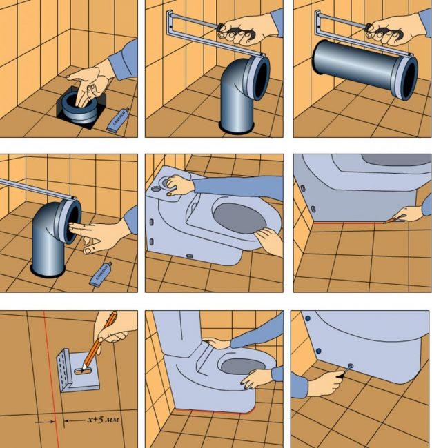 Схематичный порядок подключения к канализации через фановую трубу