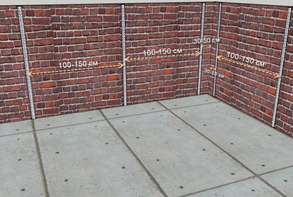 Расчёт количества материала делают с учётом площади рабочего помещения