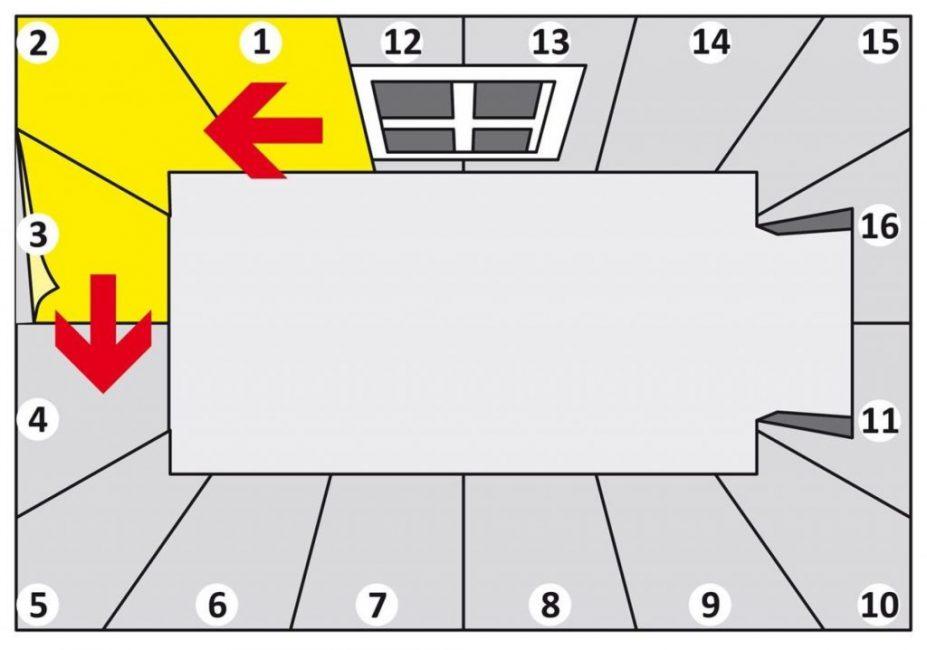 Схема движения при поклейке обоев в комнате