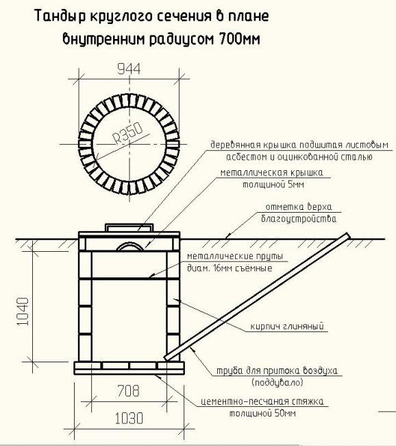 Схема изготовления тандырной печи
