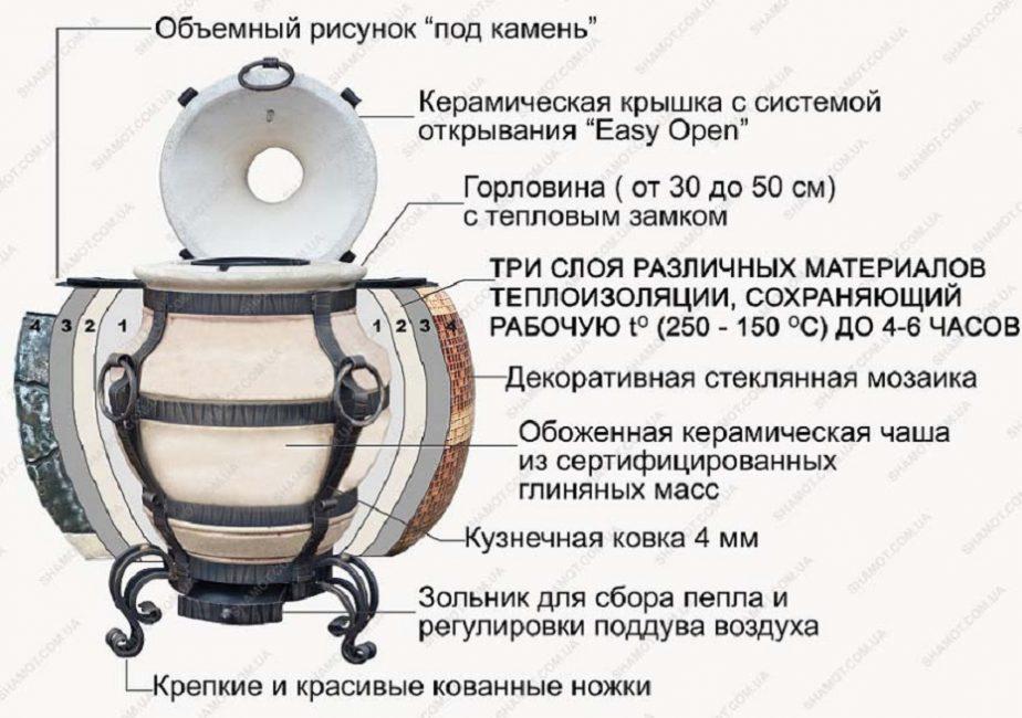 Теплоизоляция важна для поддержания определённой температуры