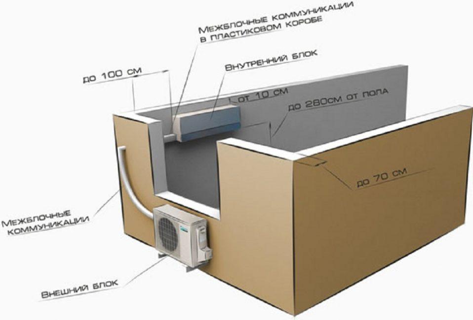 Установка модуля снаружи