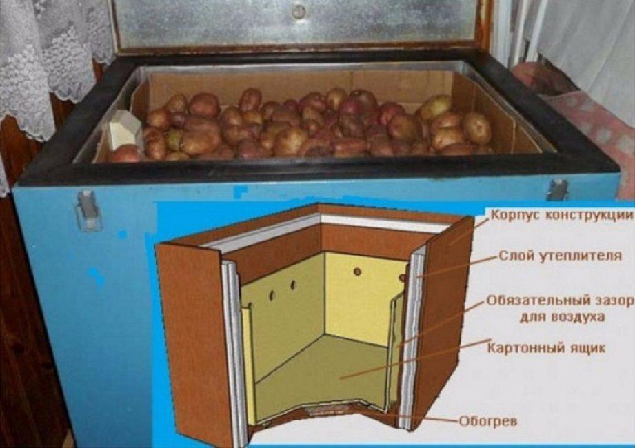 Бытовой термический контейнер
