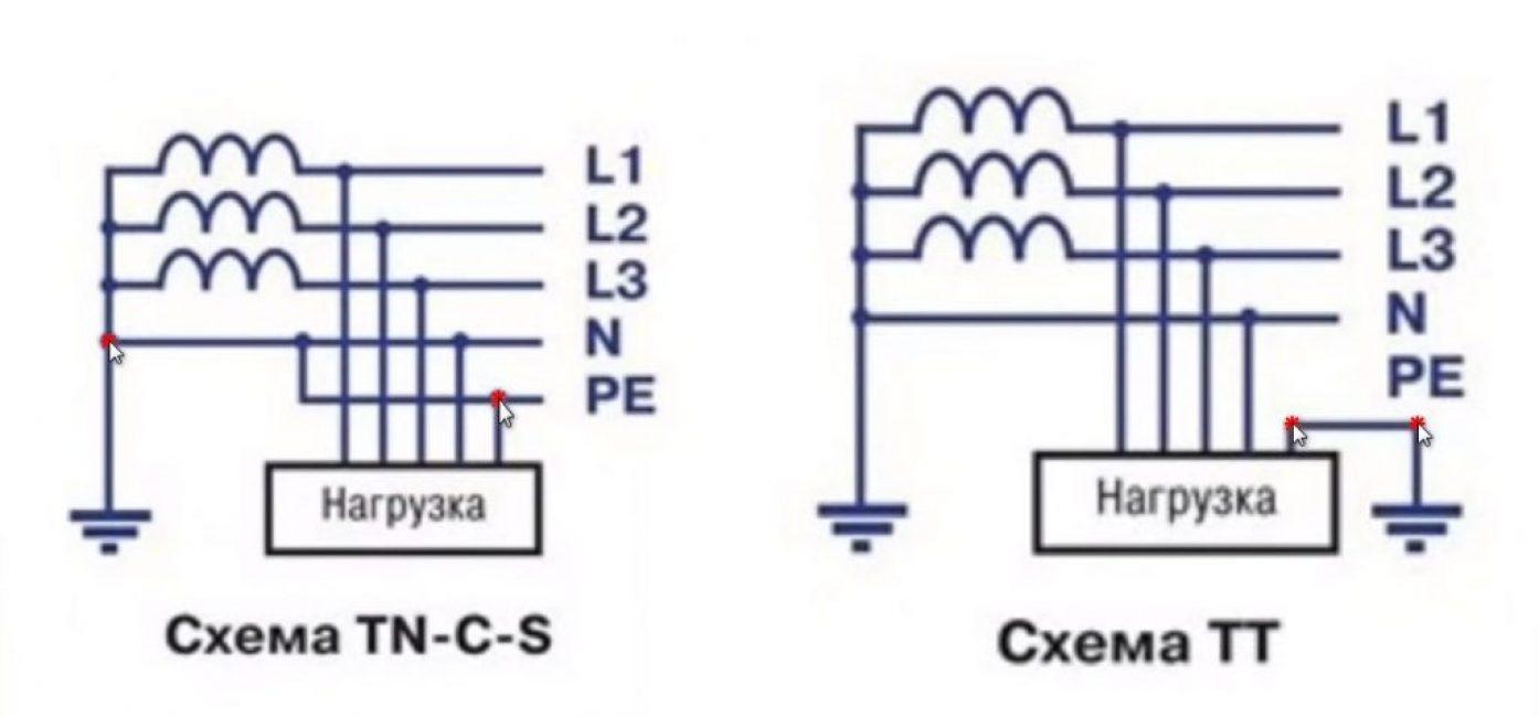 Используемы схемы подключения: 1. На ноль, 2. На землю