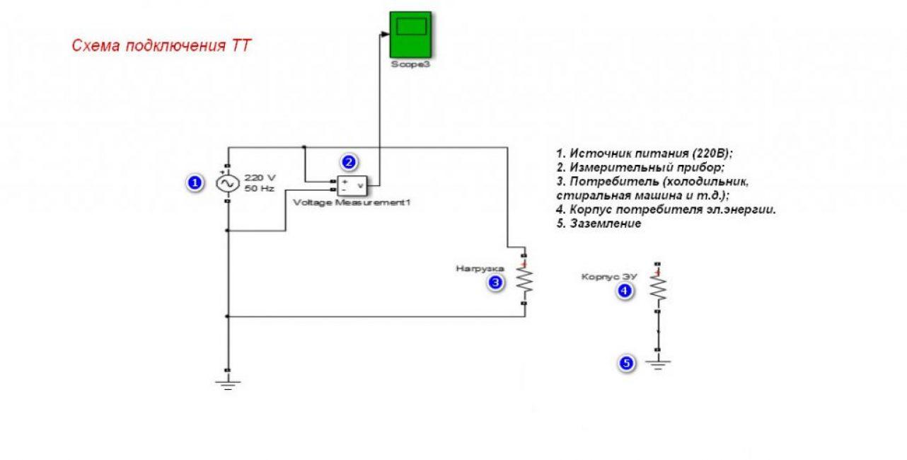 Исправная схема Подключен потребитель, электропроводка исправна (пробоев нет), корпус заземлён на отдельную линию