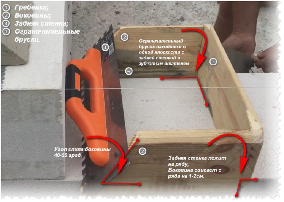 Конструкция клееукладчика