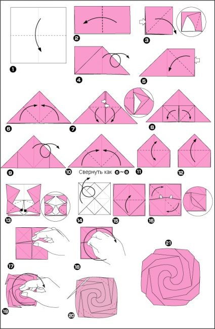 Пошаговость процесса изготовления розы-оригами