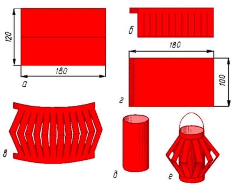 Визуальная инструкция по изготовлению фонариков