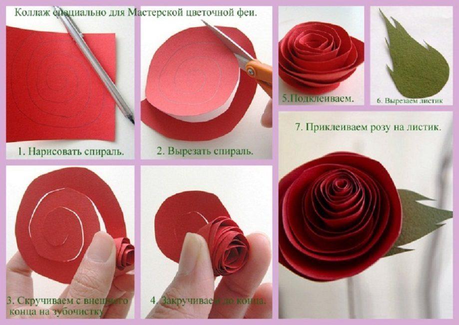 Как сделать спиральную розочку