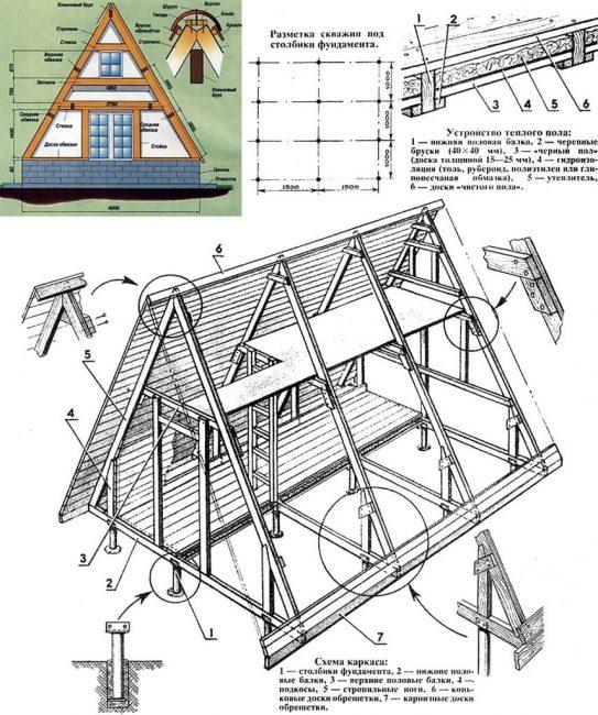 Проектирование дома-шалаша