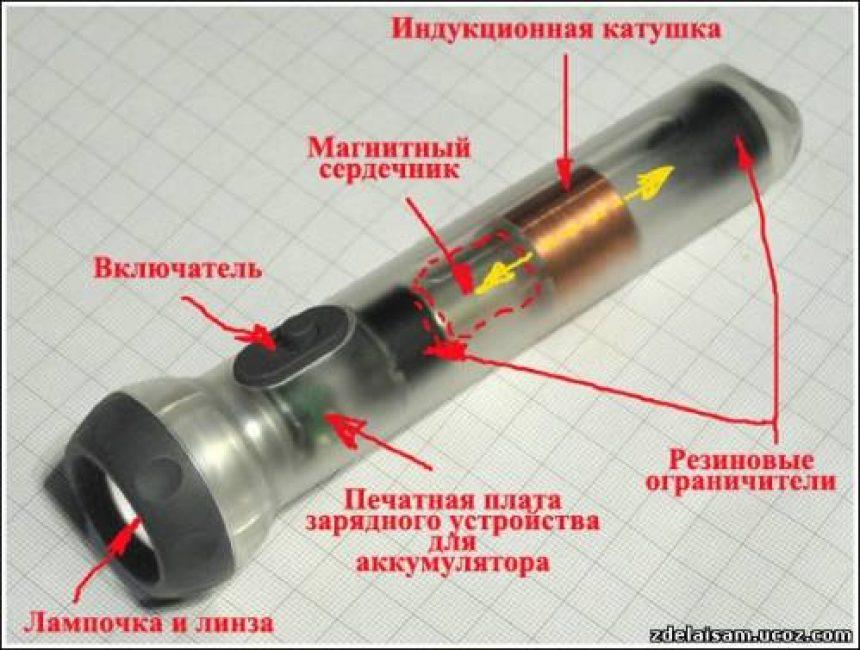 Так выглядит фонарик Фарадея, который был изготовлен и выпущен на заводе.
